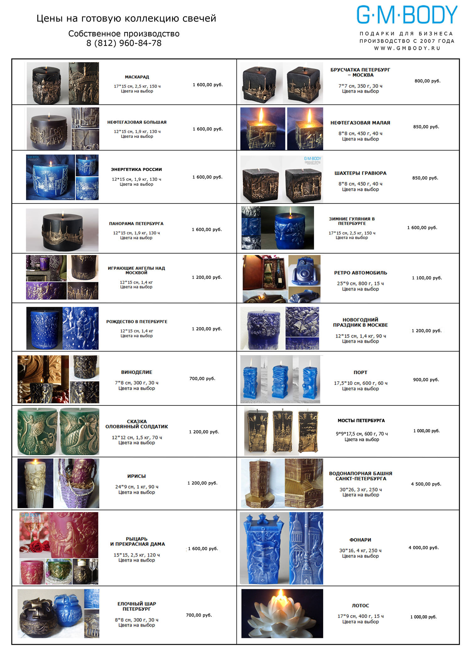 price candle collection by gmbody